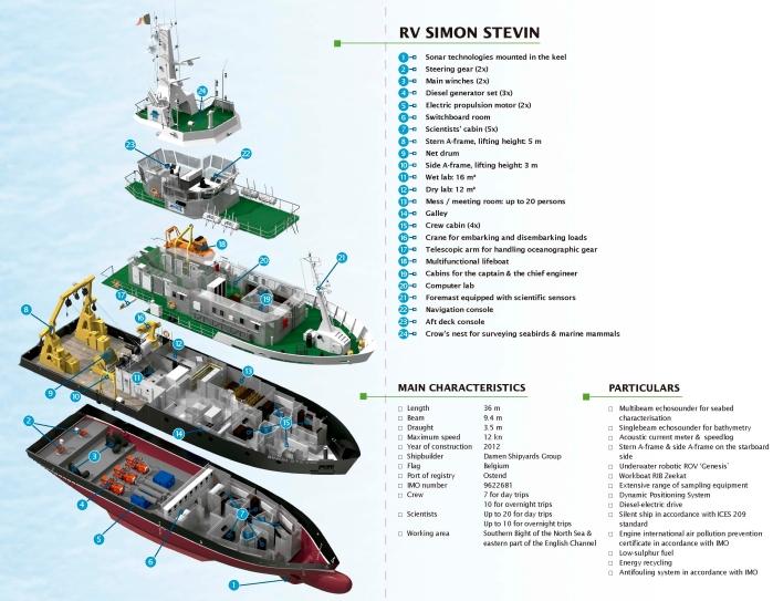 Simon_Stevin_brochure_Eng_Página_2