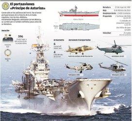 """El portaaviones """"Príncipe de Asturias"""""""