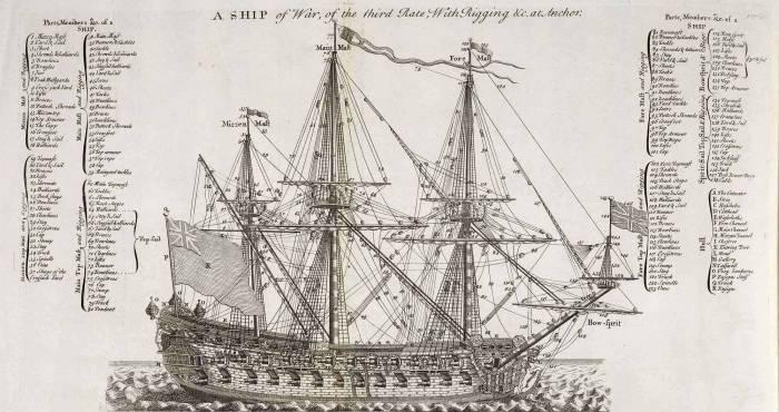 warship_third_rate