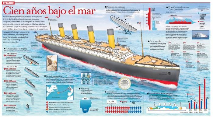100-anos-bajo-el-mar