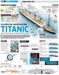 100-anos-del-naufragio-del-titanic