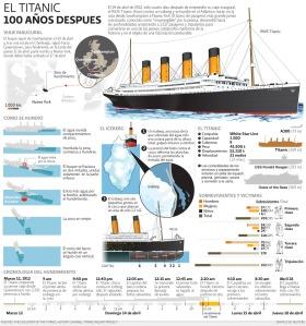 Arte_Titanic_13abr_12