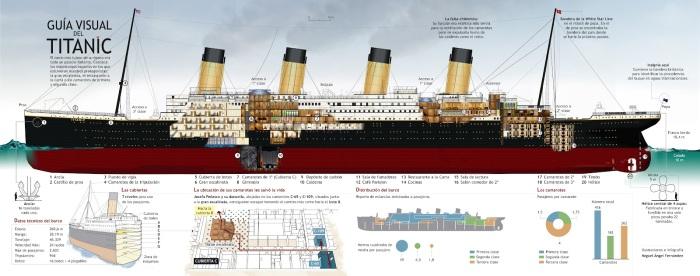 guia-visual-del-titanic