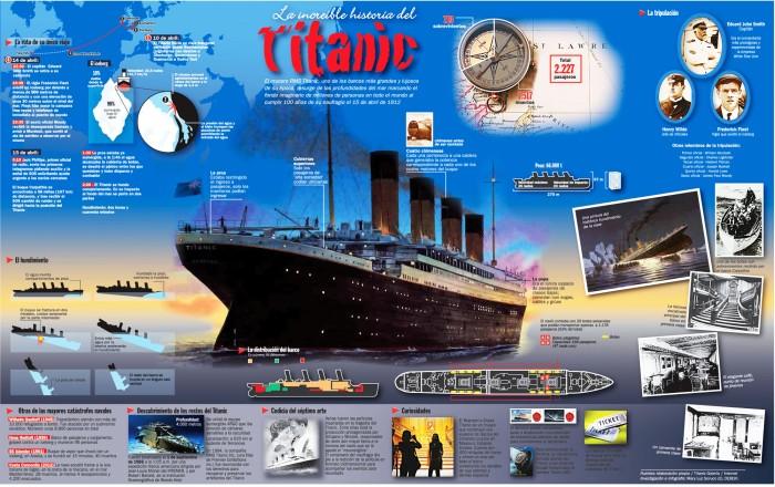 la-increible-historia-del-titanic