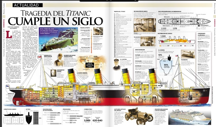 tragedia-del-titanic-cumple-un-siglo