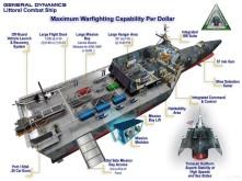 Maximum Warfighting Capability per Dollar