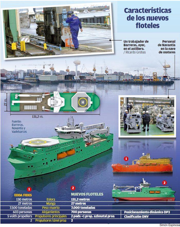 infografia floteles faro