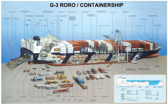 RoRo_big
