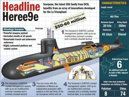 Headline Heree9e Scorpene