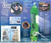 James Cameron DeepSea Challenger