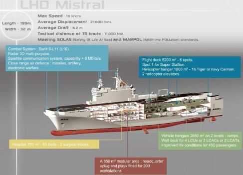 LHD Mistral