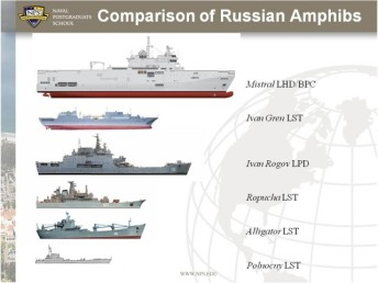 Comparison of Russian Amphibs