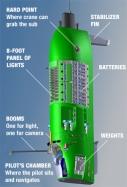 DeepSea Challenger