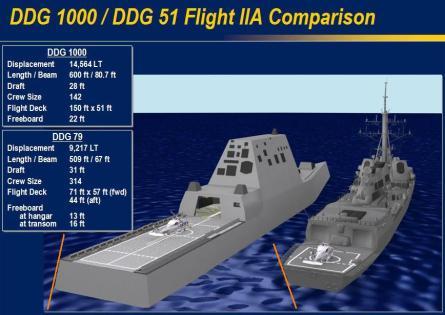 DDG-1000_vs_DDG-51-Flt2A-c-m