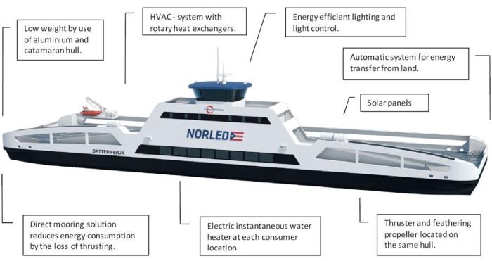 Battery-ferry-700x371