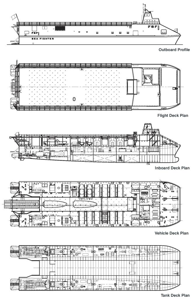 bmt sea fighter pdf_Página_2