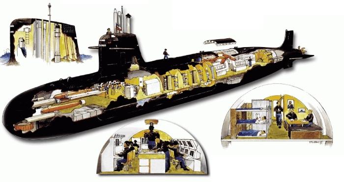 ship_ssk_scorpene_ohiggins_cutaway_lg