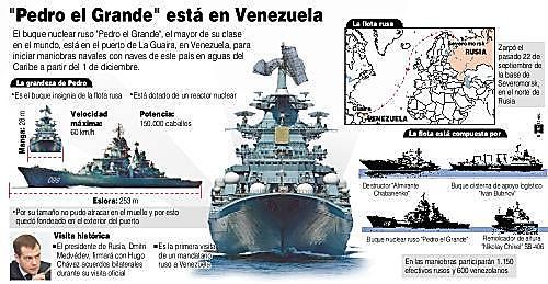 Aviso en prensa venezolana Pedro el Grande