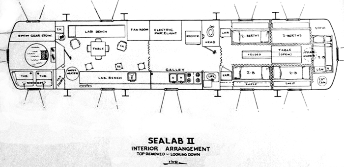 sealab-top