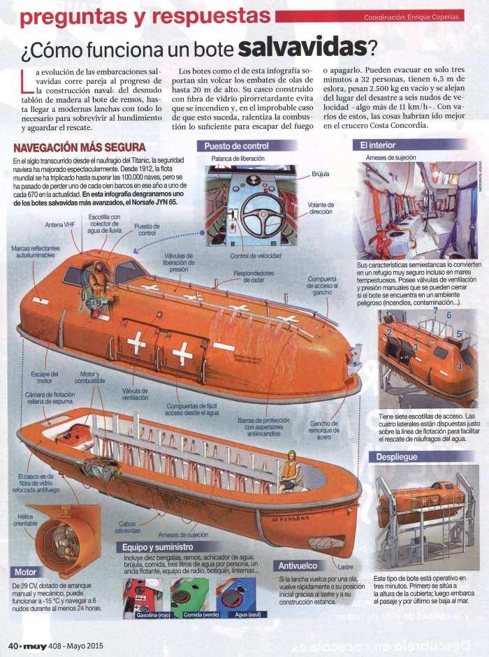 infografia bote salvavidas