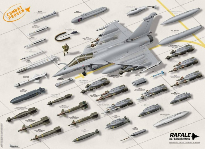 Caza Rafale esquema de armamento