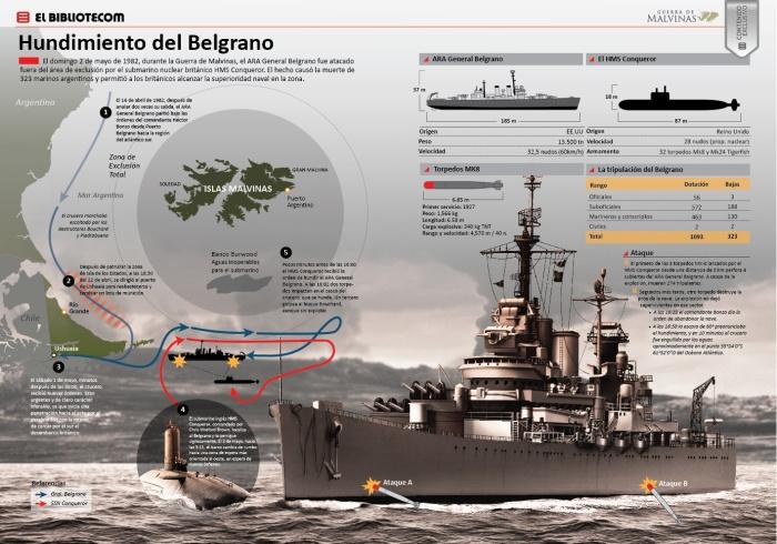general_belgrano_rgb_baja