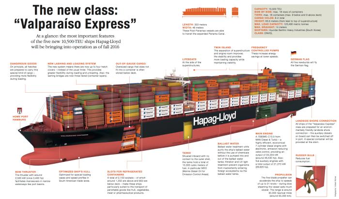 LBUK0115_16_Infografik