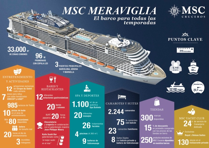 18392_04_corp_msc_meraviglia_floating_out_infographic_a4_3-2