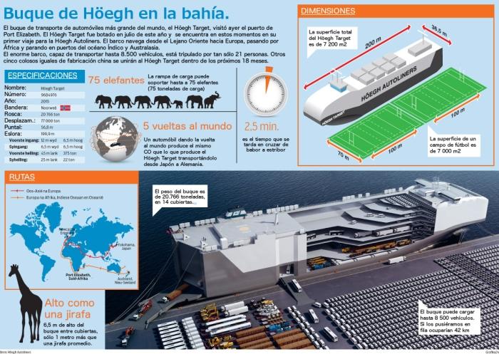 hoegh-target-grafika