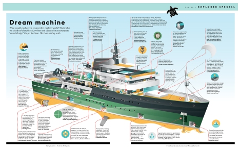 FEAT_Explorer_Special_Infographic_KF.indd