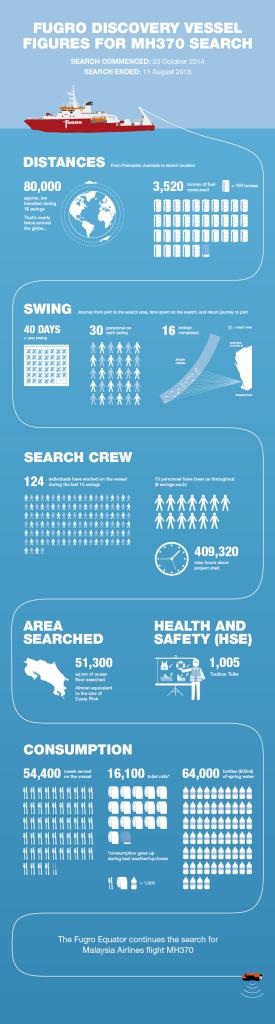 fugro-infographic-costa-rica