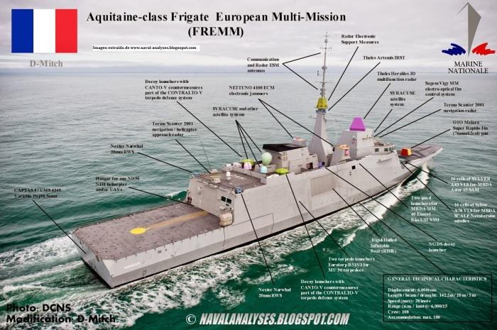 Detalles equipamiento fragatas FREMM