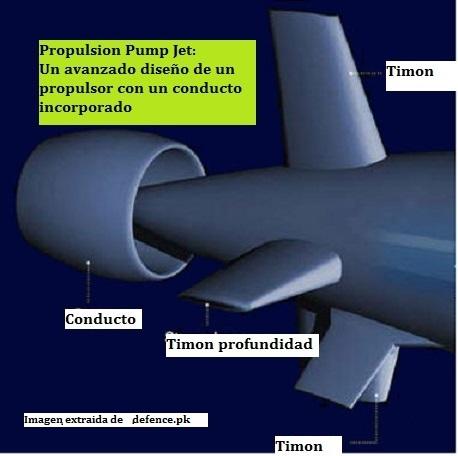"""Imagen esquemática de un sistema """"pump jet"""""""