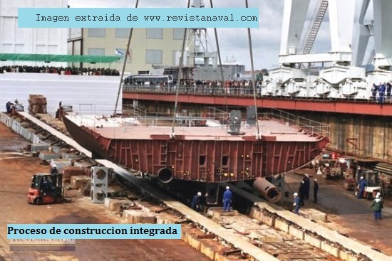 Proceso de construccion integrada