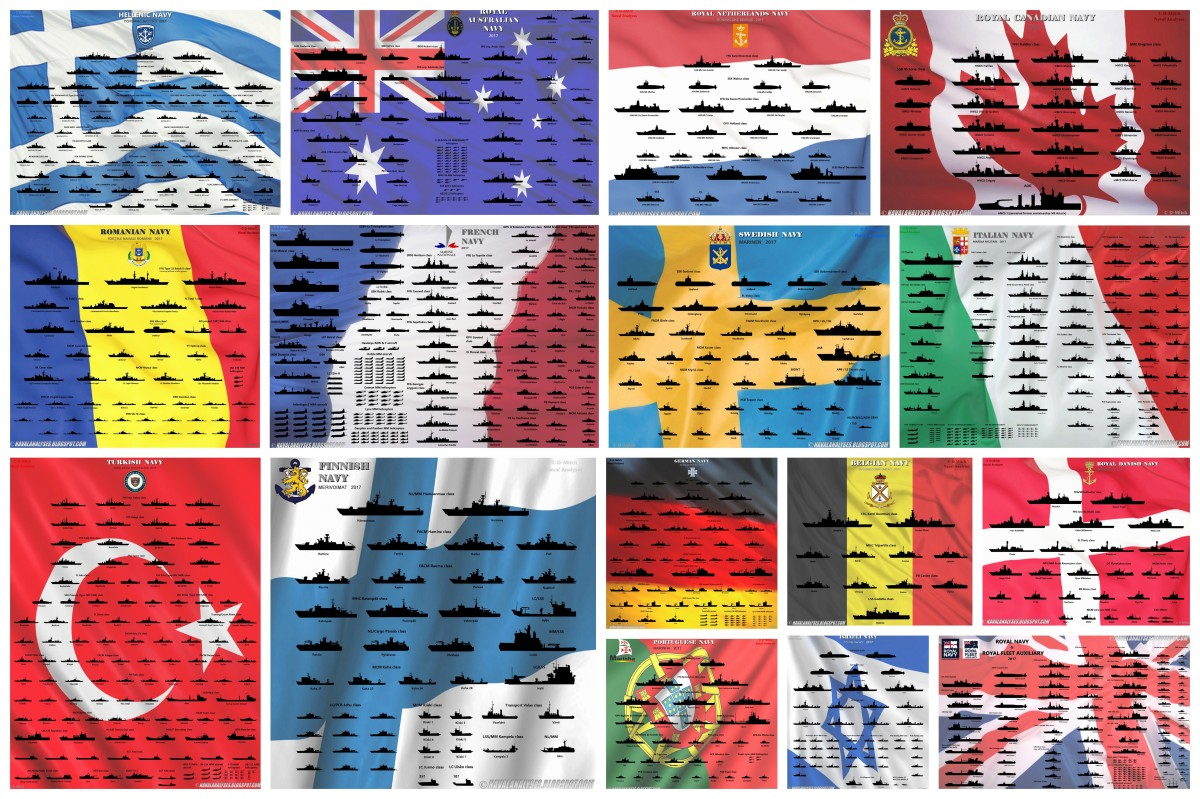 Infografías. Marinas de guerra en 2017.