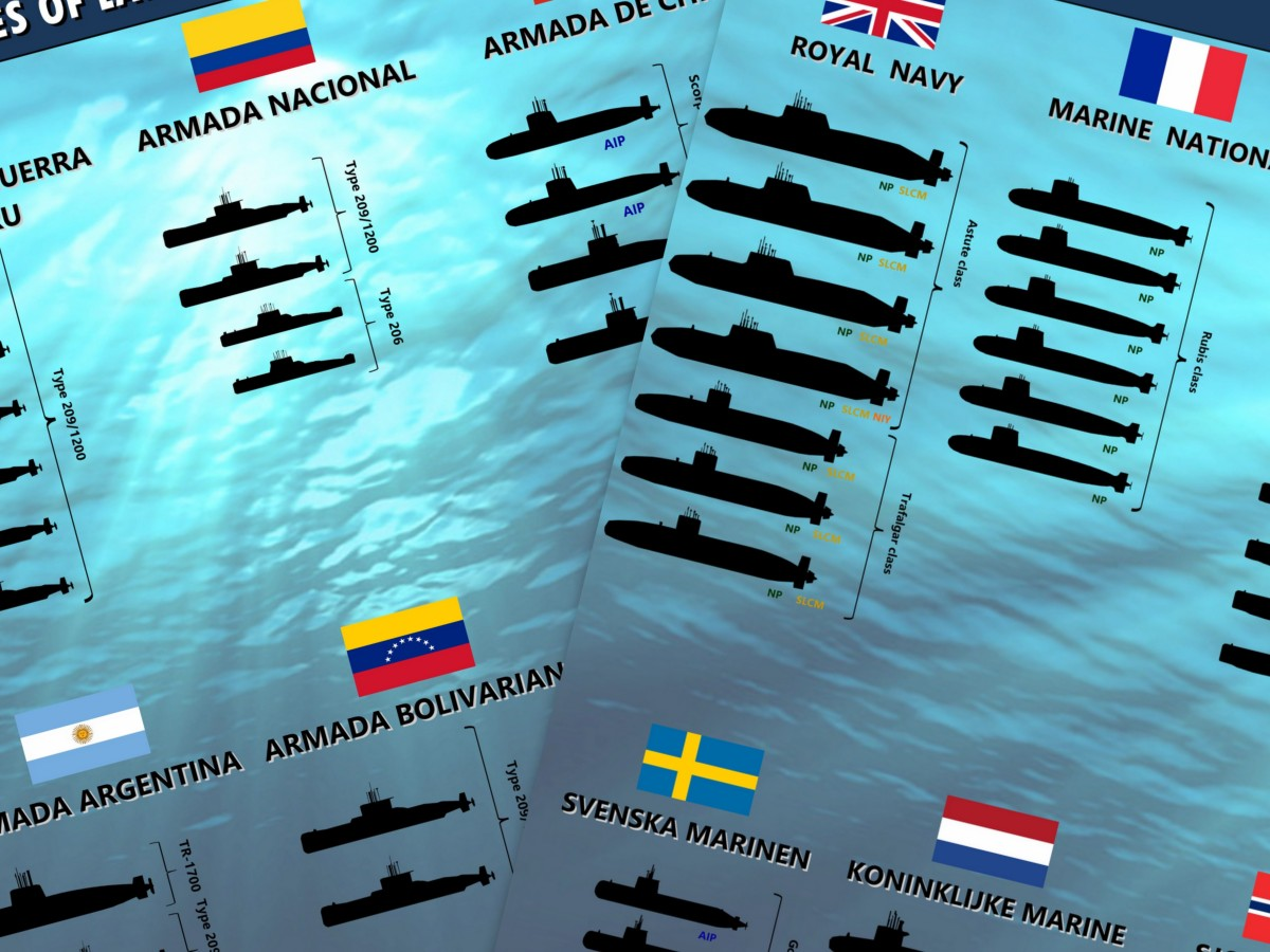 Infografía: The attack submarines of Europe and Latin America in 2018