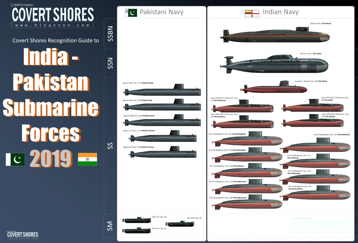 Infografía: India - Pakistan Submarine Forces 2019